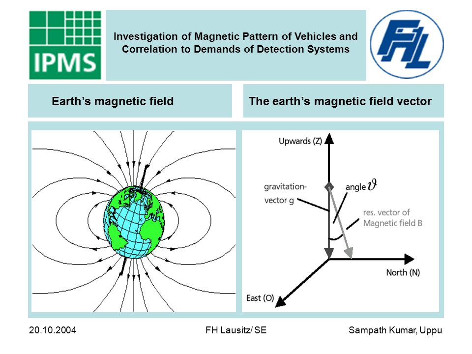 Sampath Kumar, Uppu Investigation of Magnetic Pattern of Vehicles and Correlation to Demands of Detection Systems 20.10.2004 FH Lausitz/ SE Earth's ma