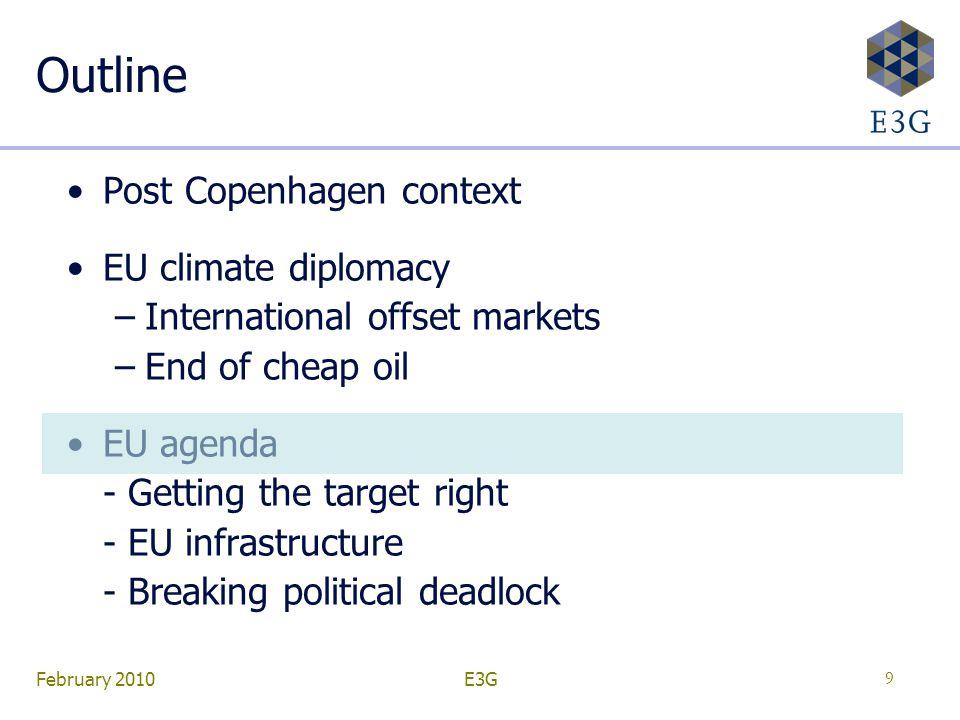 February 2010E3G9 Outline Post Copenhagen context EU climate diplomacy –International offset markets –End of cheap oil EU agenda - Getting the target right - EU infrastructure - Breaking political deadlock