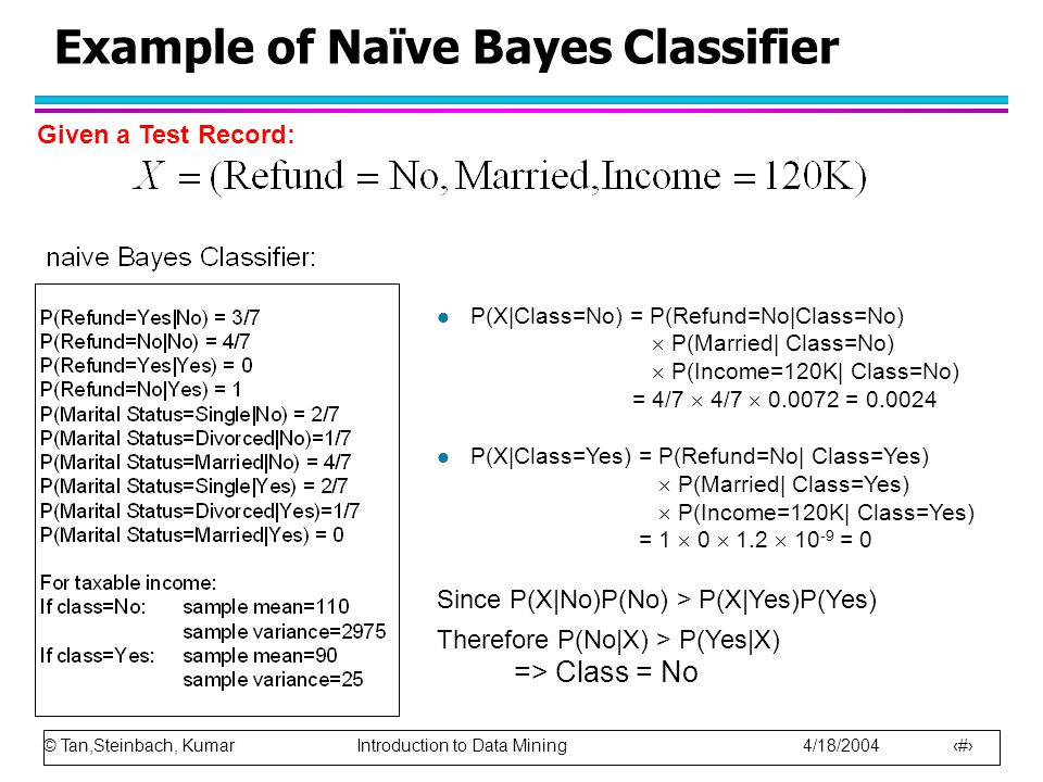 © Tan,Steinbach, Kumar Introduction to Data Mining 4/18/2004 65 Example of Naïve Bayes Classifier l P(X|Class=No) = P(Refund=No|Class=No)  P(Married|