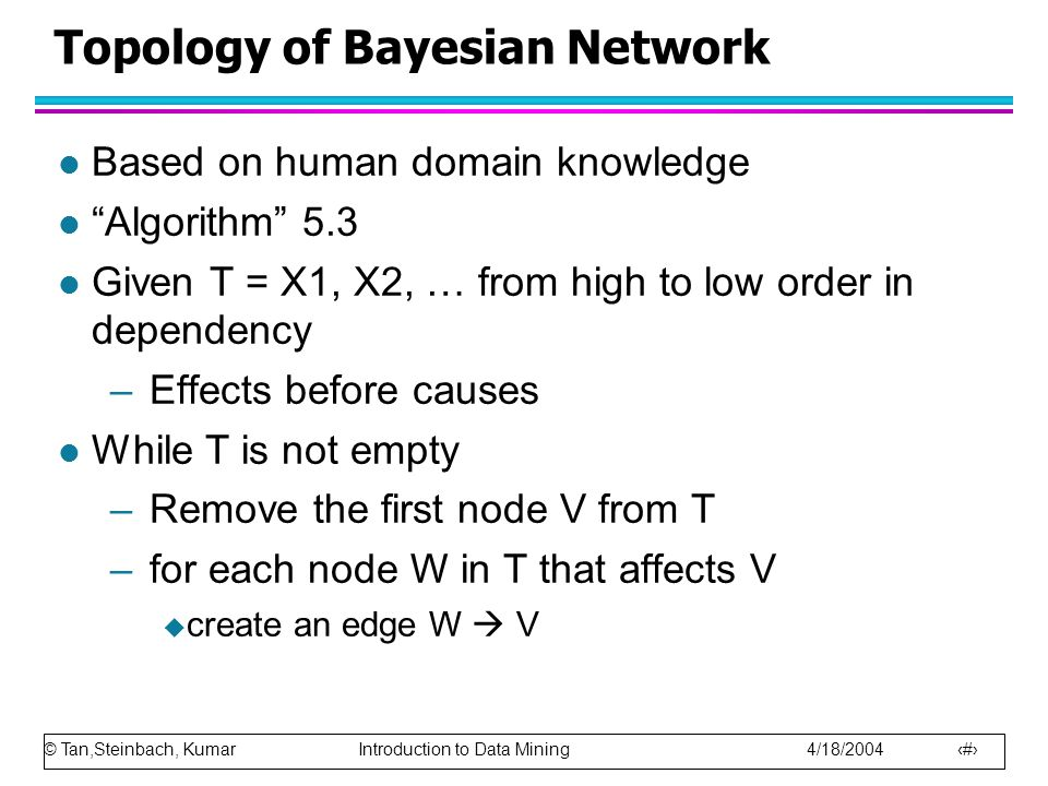 "© Tan,Steinbach, Kumar Introduction to Data Mining 4/18/2004 73 Topology of Bayesian Network l Based on human domain knowledge l ""Algorithm"" 5.3 l Giv"