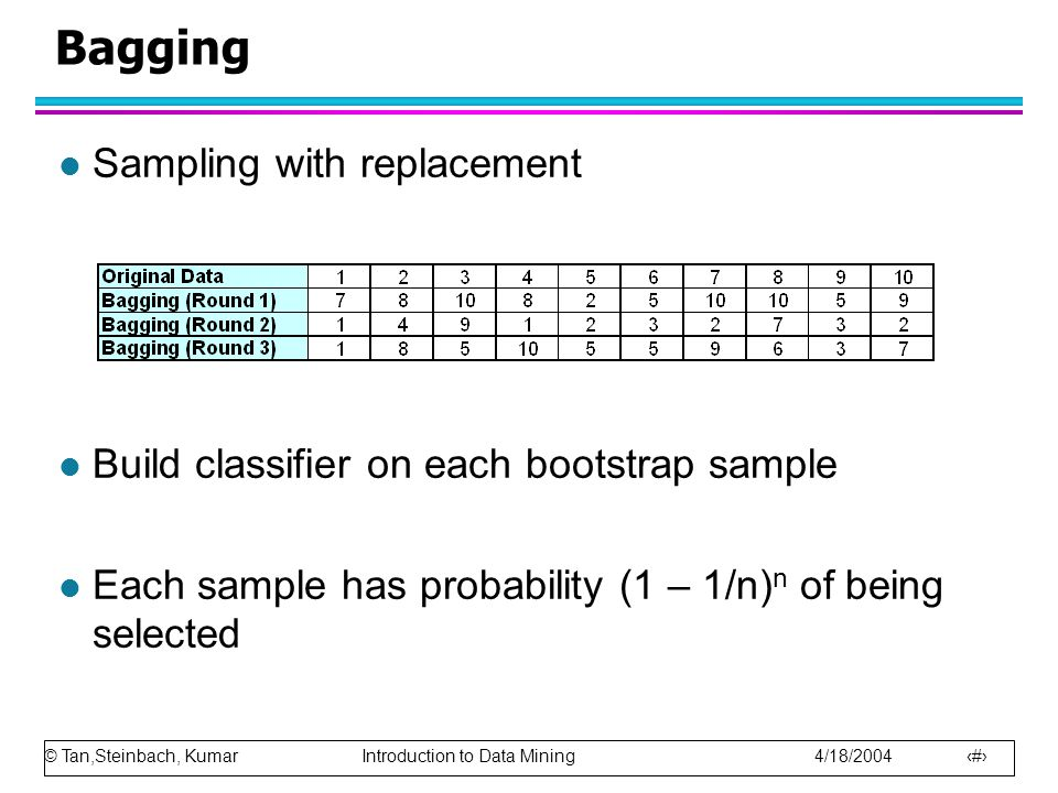 © Tan,Steinbach, Kumar Introduction to Data Mining 4/18/2004 97 Bagging l Sampling with replacement l Build classifier on each bootstrap sample l Each