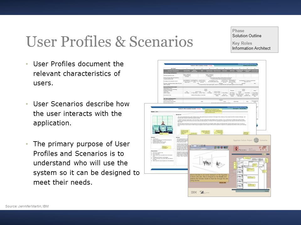 User Profiles & Scenarios User Profiles document the relevant characteristics of users.