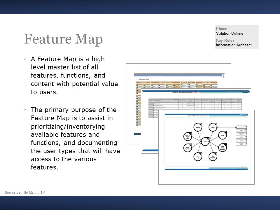 Feature Map A Feature Map is a high level master list of all features, functions, and content with potential value to users.