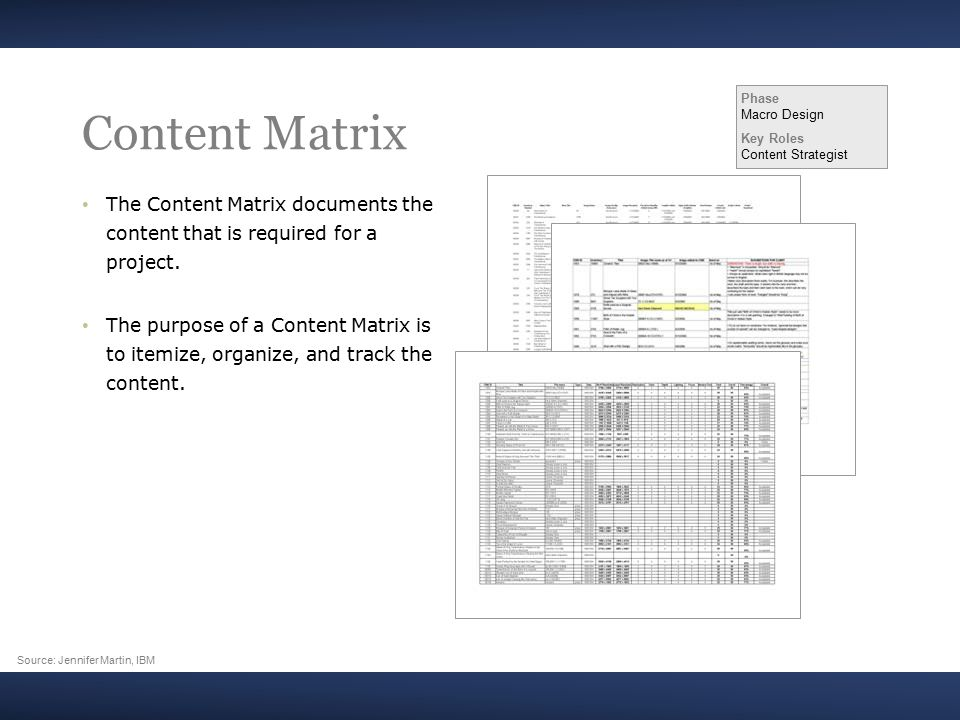 Content Matrix The Content Matrix documents the content that is required for a project.