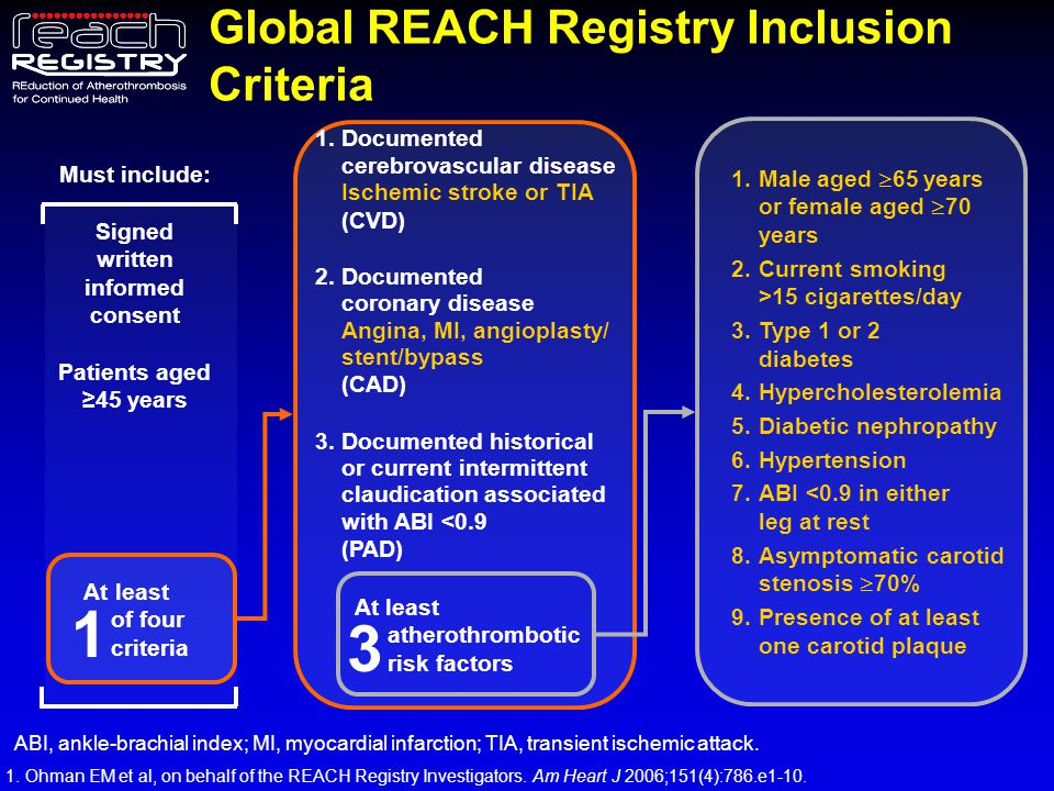 For further information on the REACH Registry go to: http://www.REACHRegistry.org