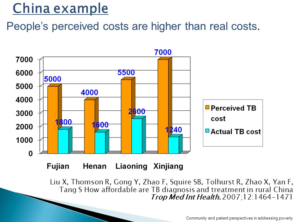 Liu X, Thomson R, Gong Y, Zhao F, Squire SB, Tolhurst R, Zhao X, Yan F, Tang S How affordable are TB diagnosis and treatment in rural China Trop Med Int Health.