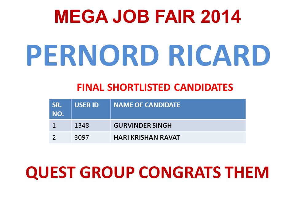 PERNORD RICARD MEGA JOB FAIR 2014 FINAL SHORTLISTED CANDIDATES SR.