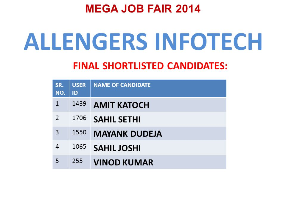 ALLENGERS INFOTECH MEGA JOB FAIR 2014 FINAL SHORTLISTED CANDIDATES: SR.