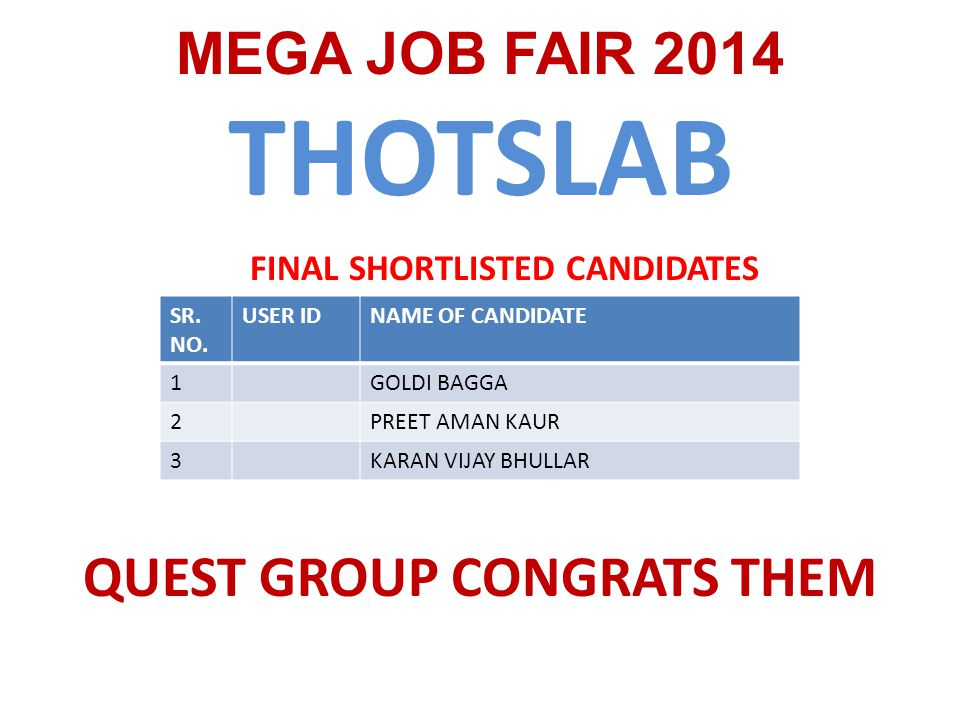 THOTSLAB MEGA JOB FAIR 2014 FINAL SHORTLISTED CANDIDATES SR.