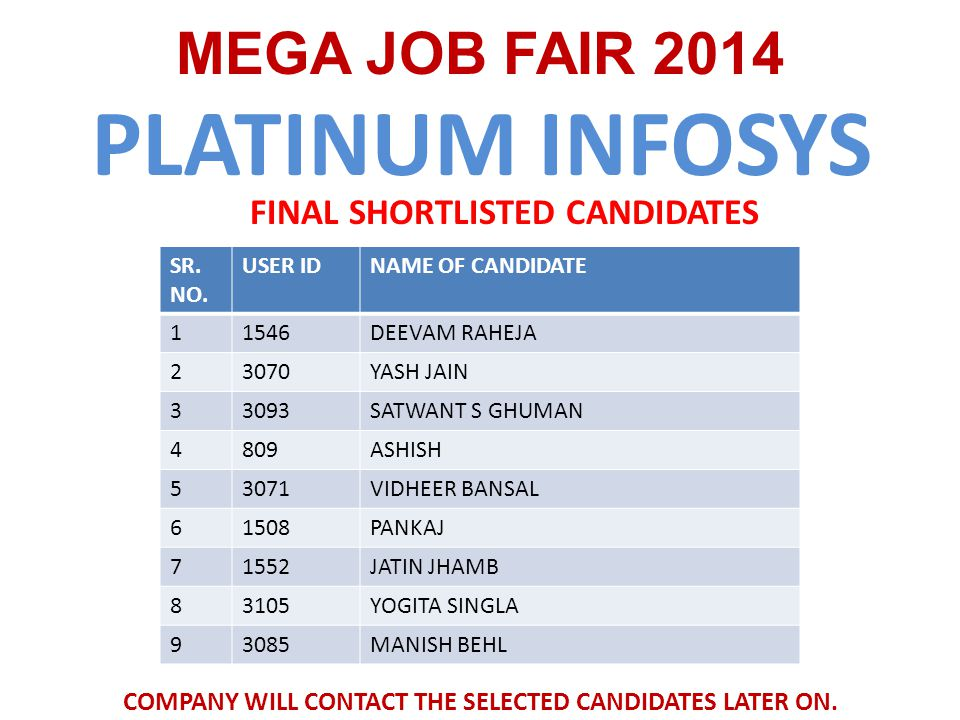 PLATINUM INFOSYS MEGA JOB FAIR 2014 FINAL SHORTLISTED CANDIDATES SR.