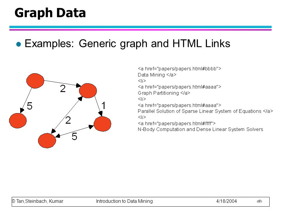 © Tan,Steinbach, Kumar Introduction to Data Mining 4/18/2004 16 Graph Data l Examples: Generic graph and HTML Links