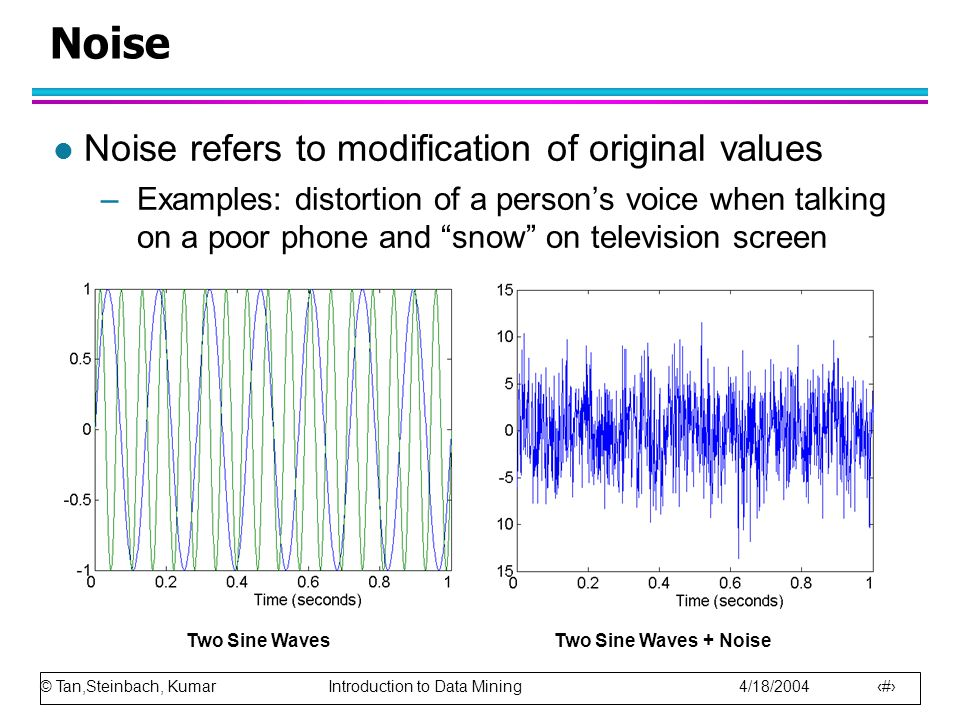 © Tan,Steinbach, Kumar Introduction to Data Mining 4/18/2004 22 Noise l Noise refers to modification of original values –Examples: distortion of a per