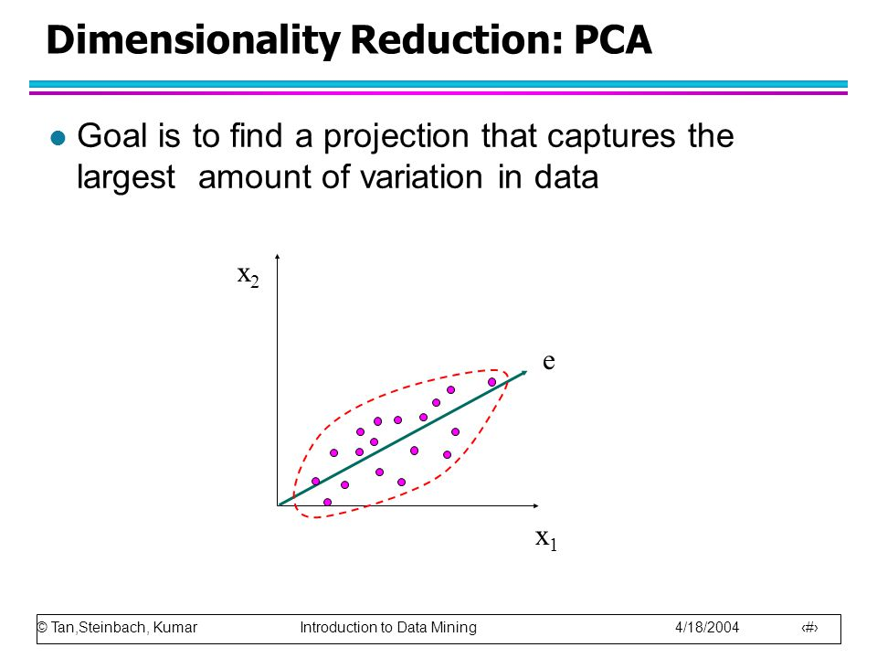 © Tan,Steinbach, Kumar Introduction to Data Mining 4/18/2004 36 Dimensionality Reduction: PCA l Goal is to find a projection that captures the largest