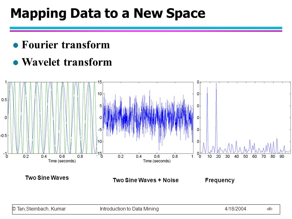 © Tan,Steinbach, Kumar Introduction to Data Mining 4/18/2004 43 Mapping Data to a New Space Two Sine Waves Two Sine Waves + NoiseFrequency l Fourier t