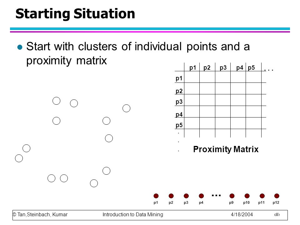 © Tan,Steinbach, Kumar Introduction to Data Mining 4/18/2004 7 Intermediate Situation l After some merging steps, we have some clusters C1 C4 C2 C5 C3 C2C1 C3 C5 C4 C2 C3C4C5 Proximity Matrix