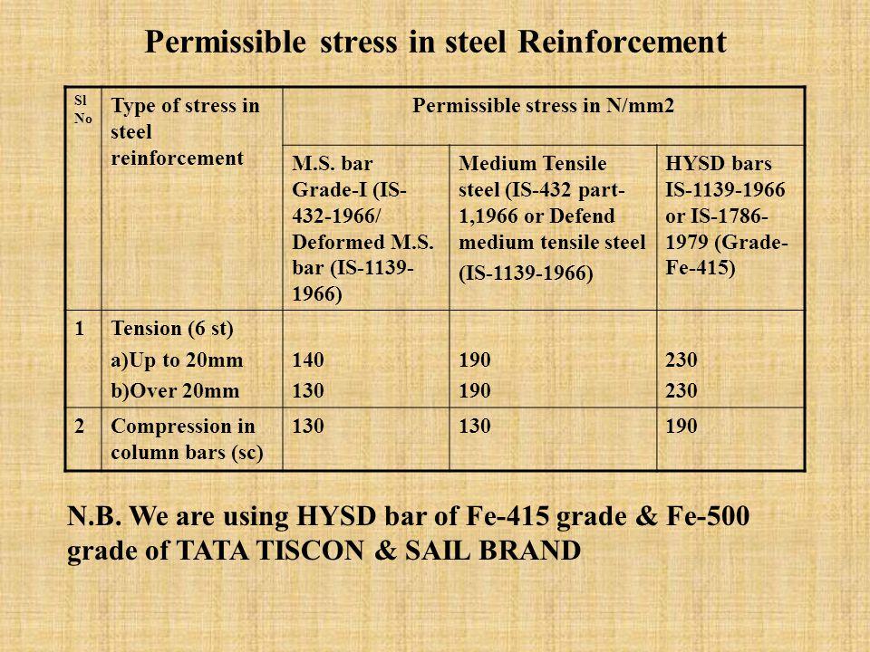 Permissible stress in steel Reinforcement Sl No Type of stress in steel reinforcement Permissible stress in N/mm2 M.S.
