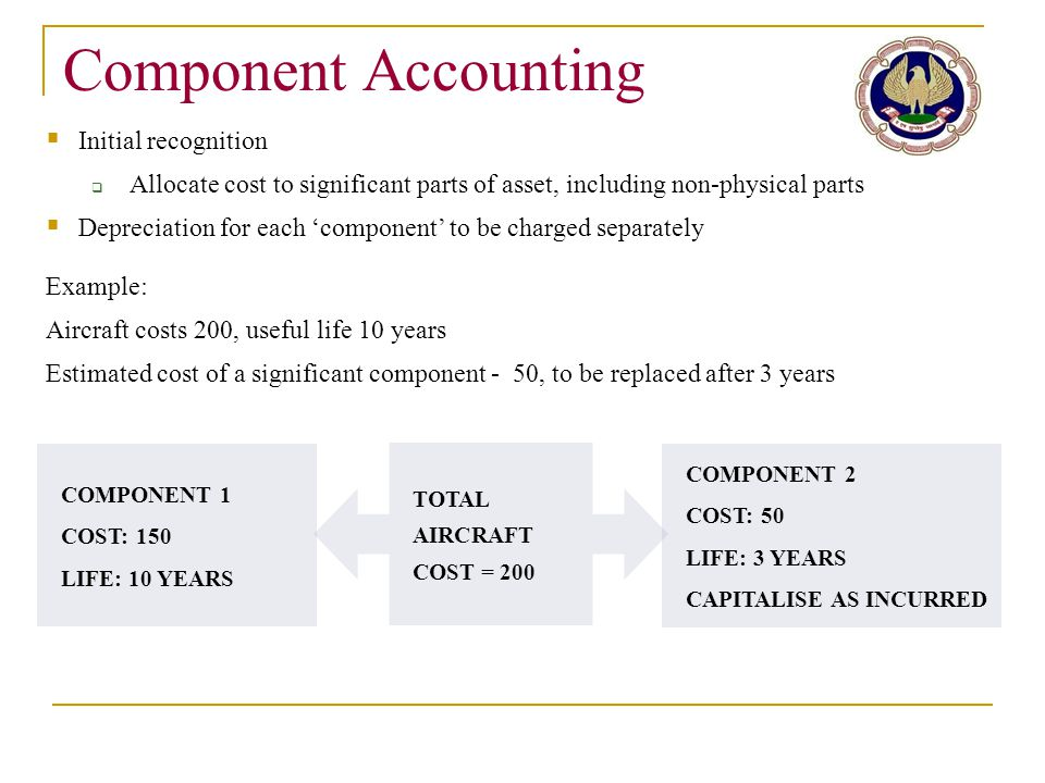 Component Accounting TOTAL AIRCRAFT COST = 200  Initial recognition  Allocate cost to significant parts of asset, including non-physical parts  Dep