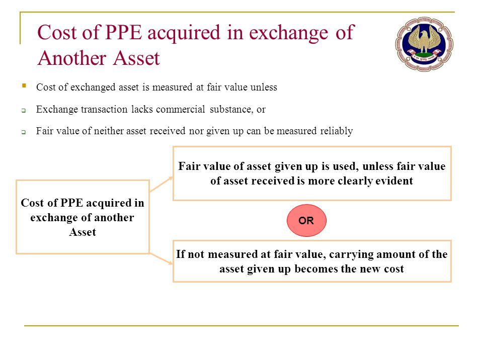 Cost of PPE acquired in exchange of Another Asset Fair value of asset given up is used, unless fair value of asset received is more clearly evident Co