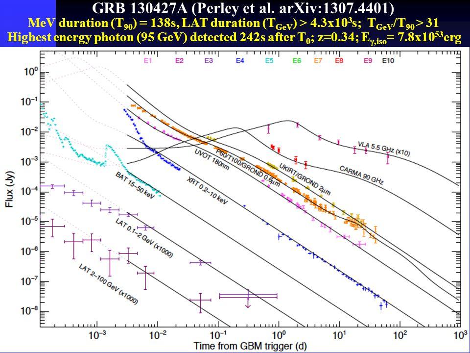 GRB 130427A (Perley et al.
