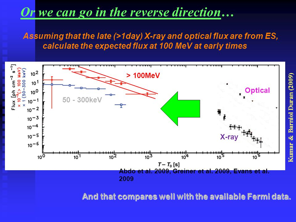 Or we can go in the reverse direction… Assuming that the late (>1day) X-ray and optical flux are from ES, calculate the expected flux at 100 MeV at early times And that compares well with the available Fermi data.