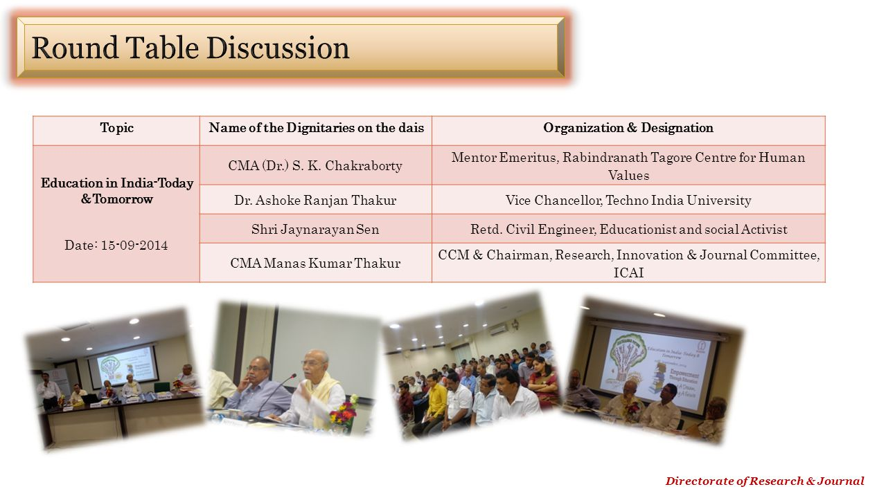 Directorate of Research & Journal TopicName of the Dignitaries on the daisOrganization & Designation Education in India-Today &Tomorrow Date: 15-09-2014 CMA (Dr.) S.
