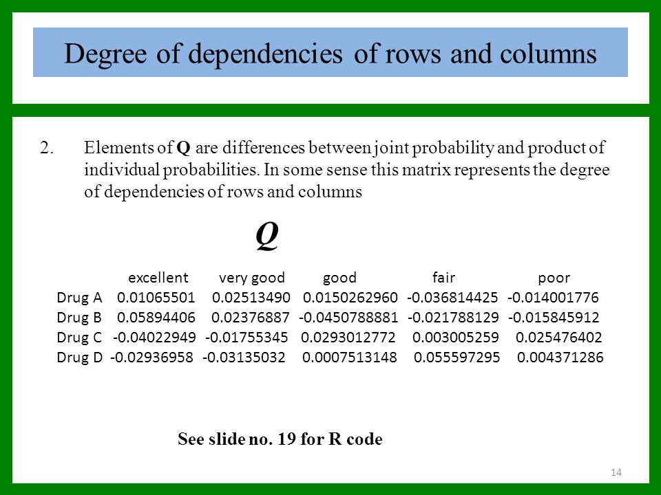 Degree of dependencies of rows and columns excellent very good good fair poor Drug A 0.01065501 0.02513490 0.0150262960 -0.036814425 -0.014001776 Drug