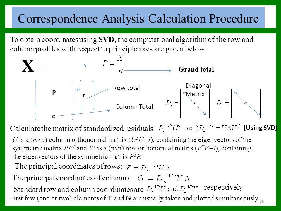 Correspondence Analysis Calculation Procedure The principal coordinates of rows: The principal coordinates of columns: Standard row and column coordin