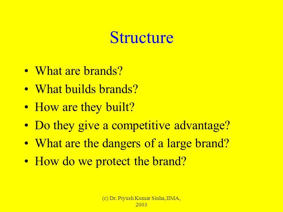 (c) Dr.Piyush Kumar Sinha, IIMA, 2003 What are brands.