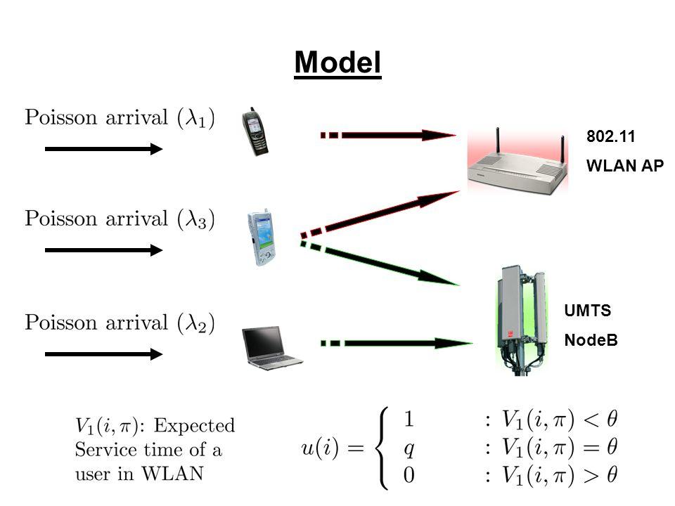 Model 802.11 WLAN AP UMTS NodeB
