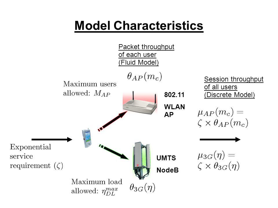 Model Characteristics 802.11 WLAN AP UMTS NodeB financial revenue earned by network operator