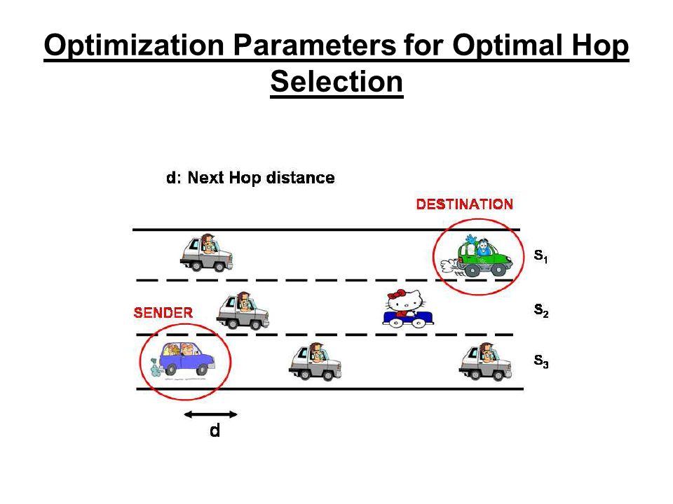 Optimization Parameters for Optimal Hop Selection