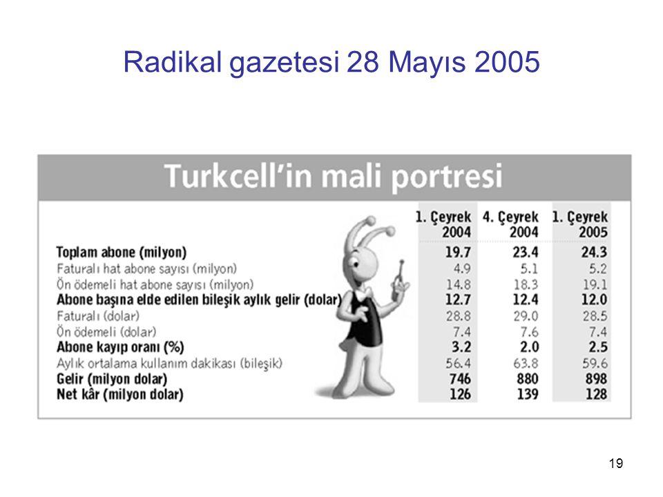 19 Radikal gazetesi 28 Mayıs 2005