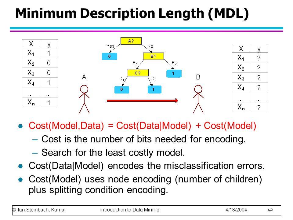 © Tan,Steinbach, Kumar Introduction to Data Mining 4/18/2004 10 Minimum Description Length (MDL) l Cost(Model,Data) = Cost(Data Model) + Cost(Model) –
