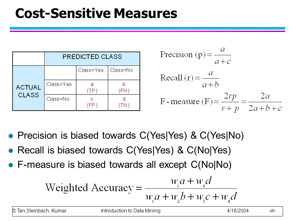 © Tan,Steinbach, Kumar Introduction to Data Mining 4/18/2004 23 Cost-Sensitive Measures l Precision is biased towards C(Yes Yes) & C(Yes No) l Recall