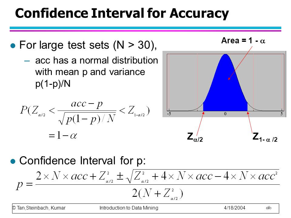 © Tan,Steinbach, Kumar Introduction to Data Mining 4/18/2004 30 Confidence Interval for Accuracy l For large test sets (N > 30), –acc has a normal dis