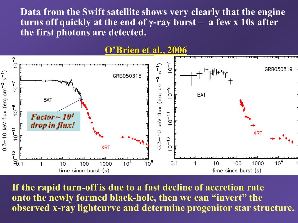 Steep decline (~t -5 ) consistent with LAE (not RS)‏ RS emission GRB 080319B: x-ray & optical LCs Kumar & Narayan (2009)