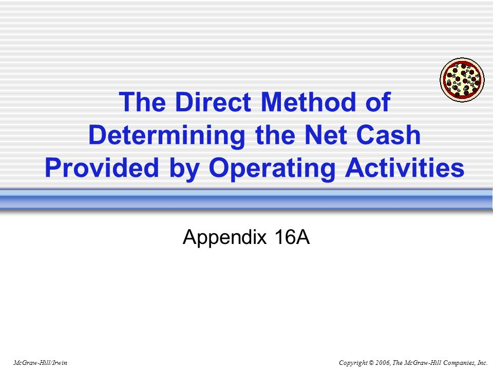 Copyright © 2006, The McGraw-Hill Companies, Inc.McGraw-Hill/Irwin The Direct Method of Determining the Net Cash Provided by Operating Activities Appendix 16A