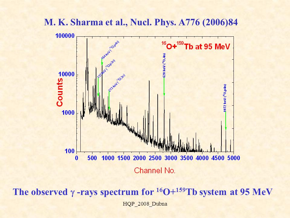 The observed  -rays spectrum for 16 O+ 27 Al and 16 O+ 159 Tb systems M.