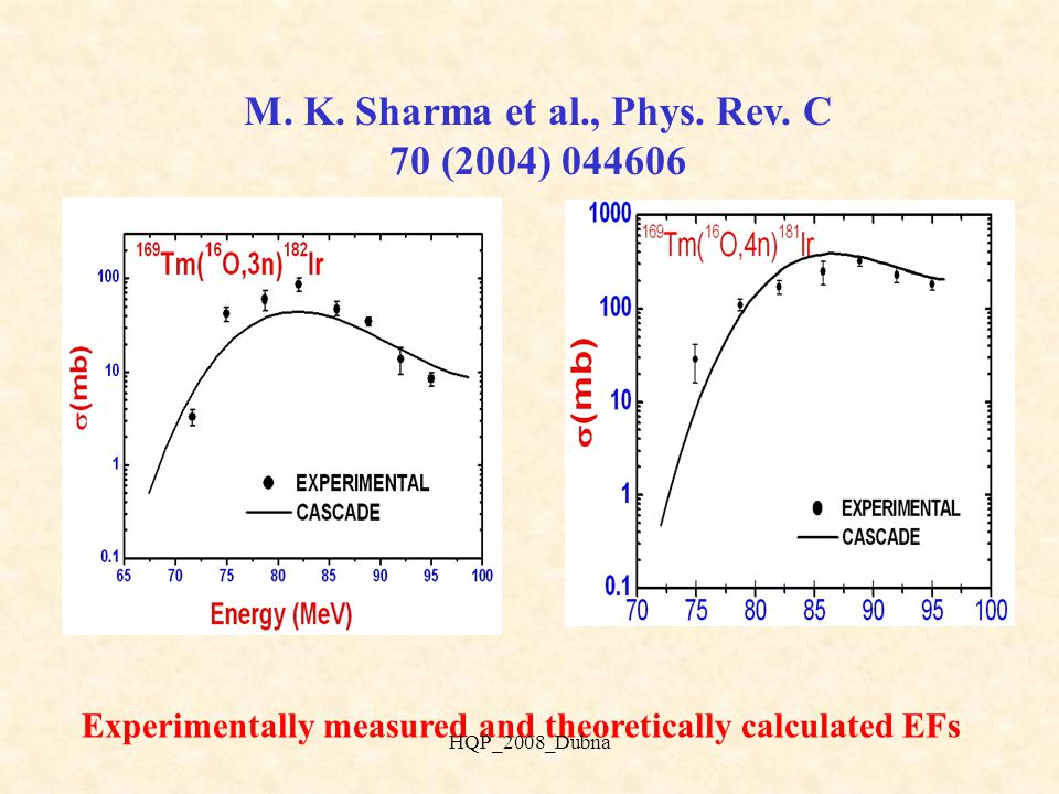 Analysis of the excitation functions has been done using three different computer codes, CASCADEPACE2ALICE-91 Compound nucleus Compound nucleus as well as PE emission Hauser-Feshbach Theory Monte Carlo Simulations Weisskopf-Ewing model for CN calculations, Hybrid model for PE-emission.