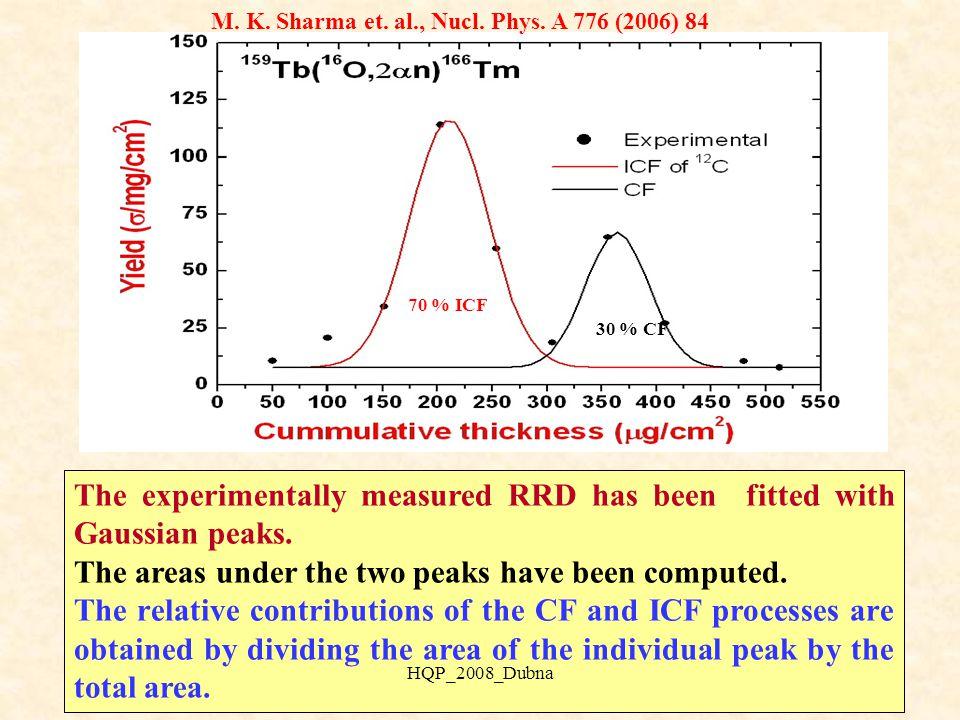 M. K. Sharma et. al., Nucl. Phys. A 776 (2006) 84 HQP_2008_Dubna