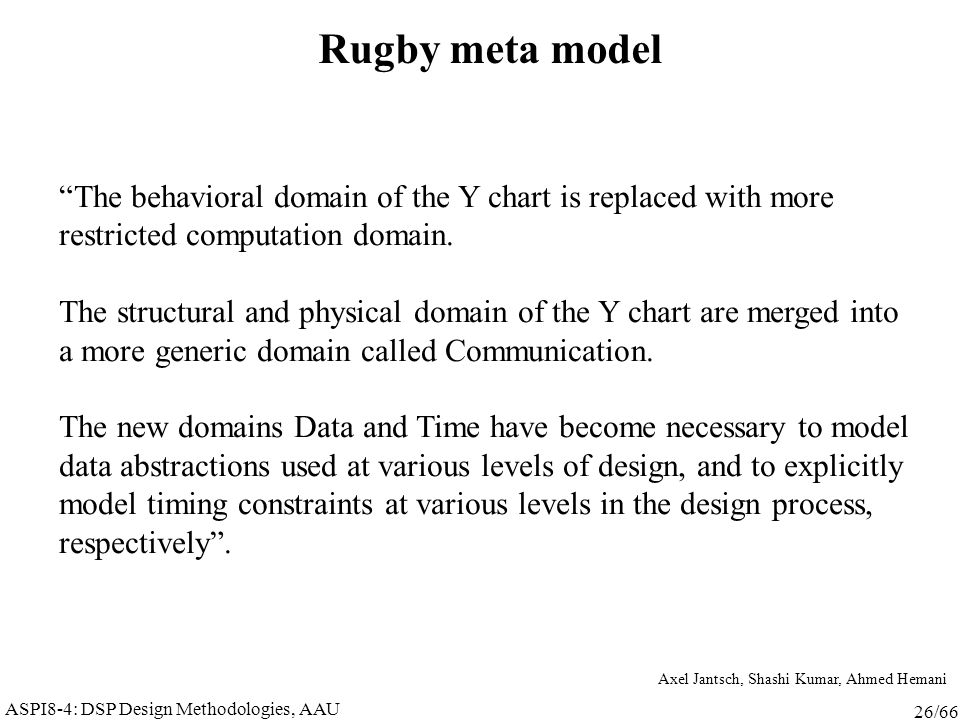 "ASPI8-4: DSP Design Methodologies, AAU 26/66 Rugby meta model ""The behavioral domain of the Y chart is replaced with more restricted computation domai"