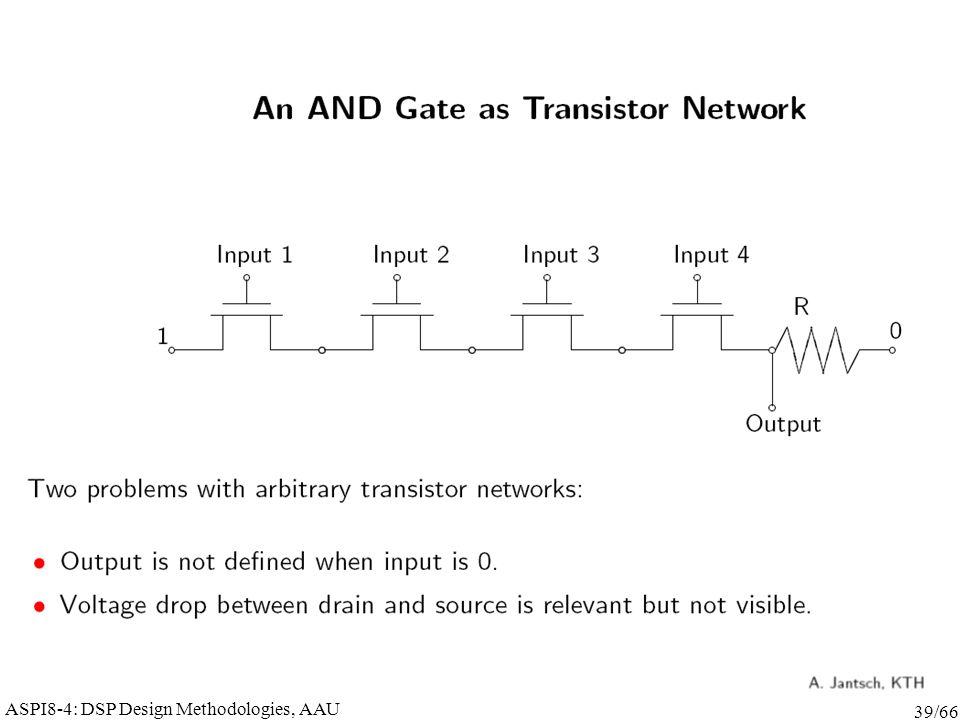 ASPI8-4: DSP Design Methodologies, AAU 39/66