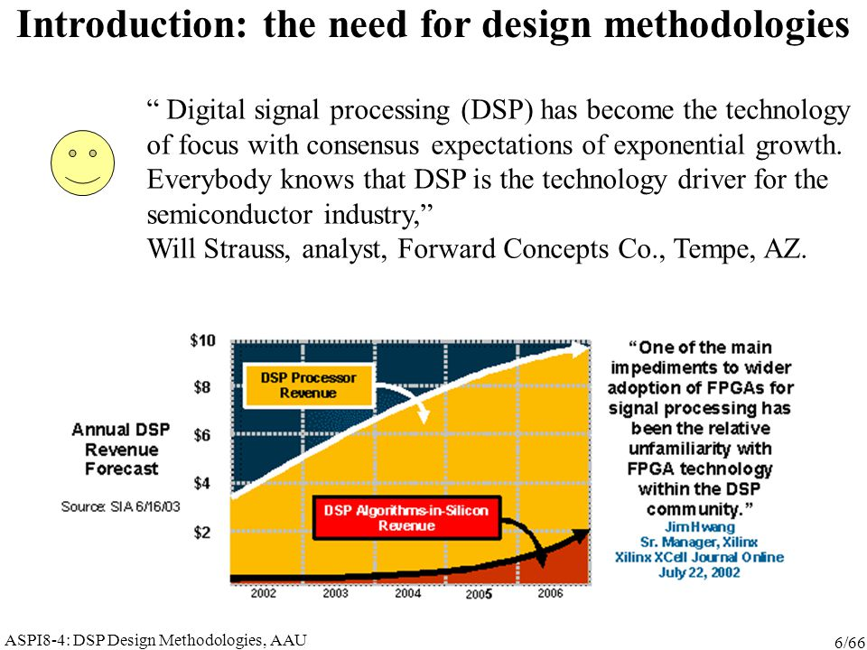 ASPI8-4: DSP Design Methodologies, AAU 6/66 Introduction: the need for design methodologies Digital signal processing (DSP) has become the technology of focus with consensus expectations of exponential growth.