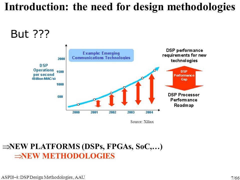 ASPI8-4: DSP Design Methodologies, AAU 28/66 Rugby meta model Domain, Hierarchy, and Abstraction: Abstraction and hierarchy are two different means to handle complexity.