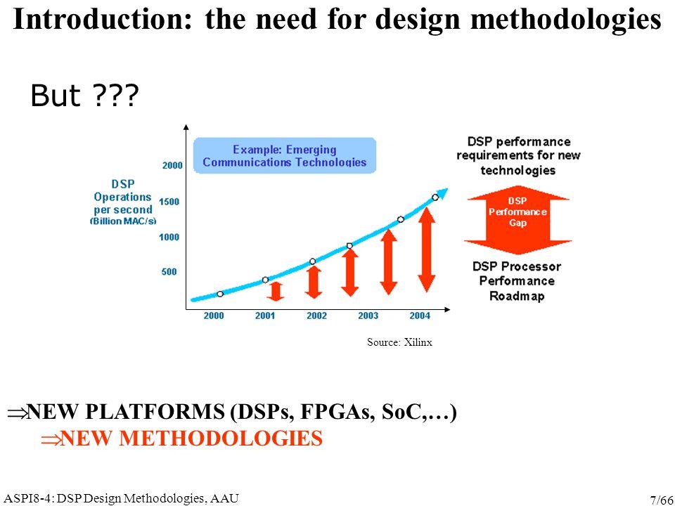 ASPI8-4: DSP Design Methodologies, AAU 8/66 Introduction: the need for design methodologies But ??.