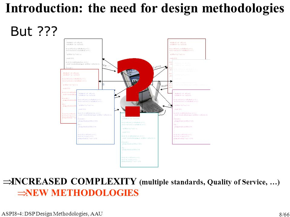 ASPI8-4: DSP Design Methodologies, AAU 19/66 Domains and Levels of Modeling Functional Structural Geometric Processor-Memory Switch Register-Transfer Gate Transistor Y-chart by Gajski & Kahn