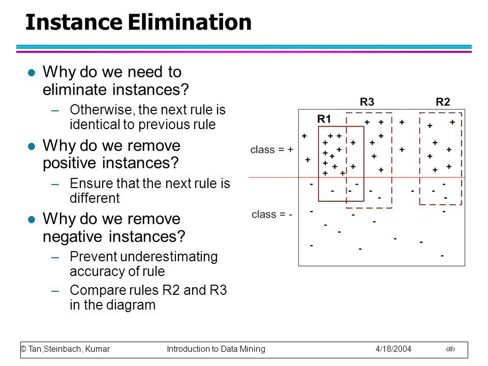 © Tan,Steinbach, Kumar Introduction to Data Mining 4/18/2004 20 Instance Elimination l Why do we need to eliminate instances.