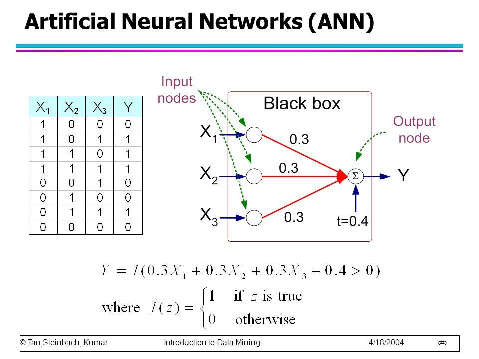 © Tan,Steinbach, Kumar Introduction to Data Mining 4/18/2004 62 Artificial Neural Networks (ANN)