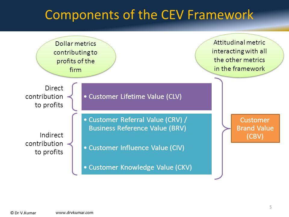 © Dr V.Kumar www.drvkumar.com © Dr V.Kumar www.drvkumar.com Customer Brand Value (CBV) Conceptually, it refers to the total value a customer attaches to a brand through his or her experiences with the brand over time.