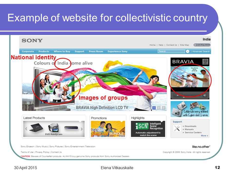 30 April 2015Elena Vitkauskaite 12 Example of website for collectivistic country National identity Images of groups